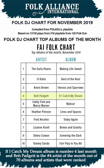 album is number 4 last month and Bett Padgett is the #4 artist of the month
